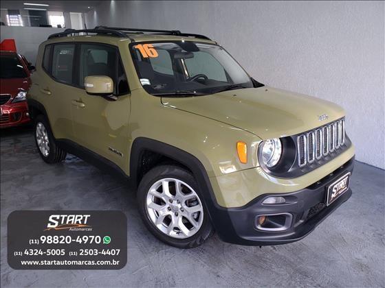 //www.autoline.com.br/carro/jeep/renegade-18-longitude-16v-flex-4p-automatico/2016/sao-paulo-sp/14973934